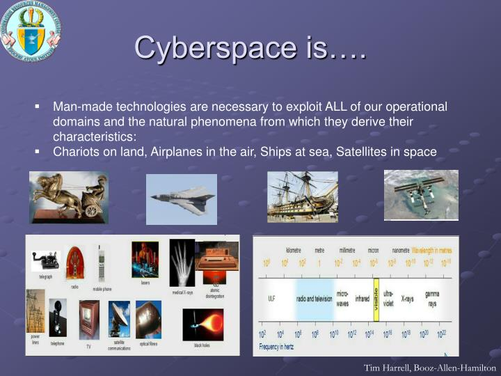 Cyberspace is….