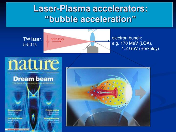 Laser plasma accelerators bubble acceleration
