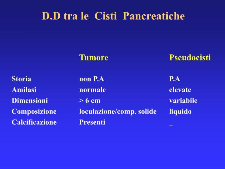 D.D tra le  Cisti  Pancreatiche