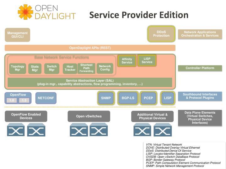 Service Provider Edition