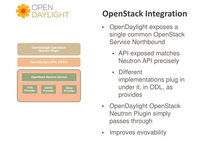 OpenStack Integration