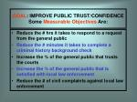 goal improve public trust confidence some measurable objectives are