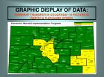 graphic display of data warrant transfer in colorado a picture is worth a thousand words