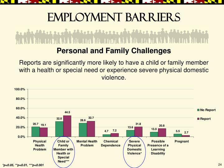 Employment Barriers