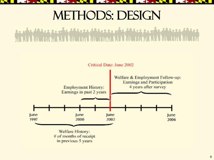 Methods: design
