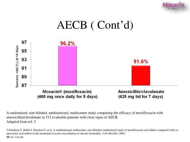 AECB ( Cont'd)