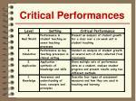 critical performances