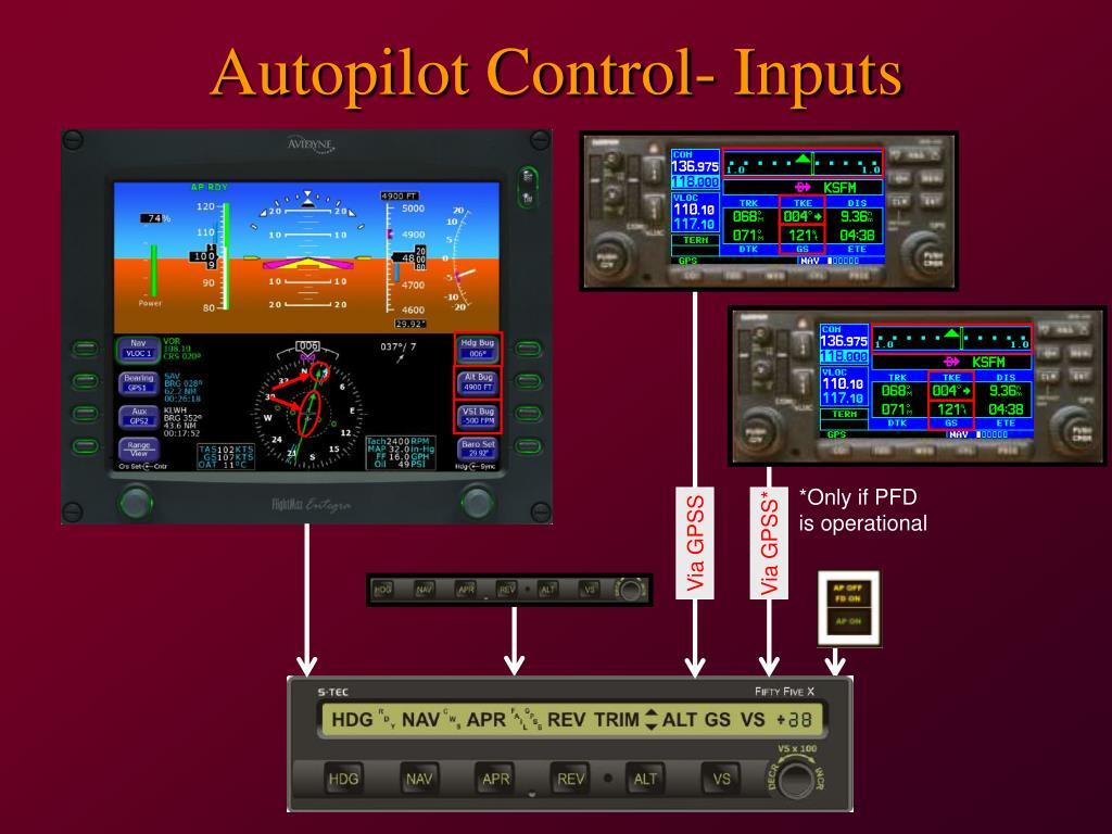 PPT - S-TEC 55X Two Axis Autopilot PowerPoint Presentation