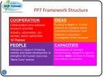 fp7 framework structure
