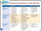 research priorities for thin film pv
