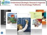 understand strategic research agenda from 36 technology platforms