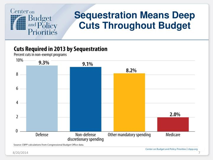 Sequestration Means Deep Cuts Throughout Budget