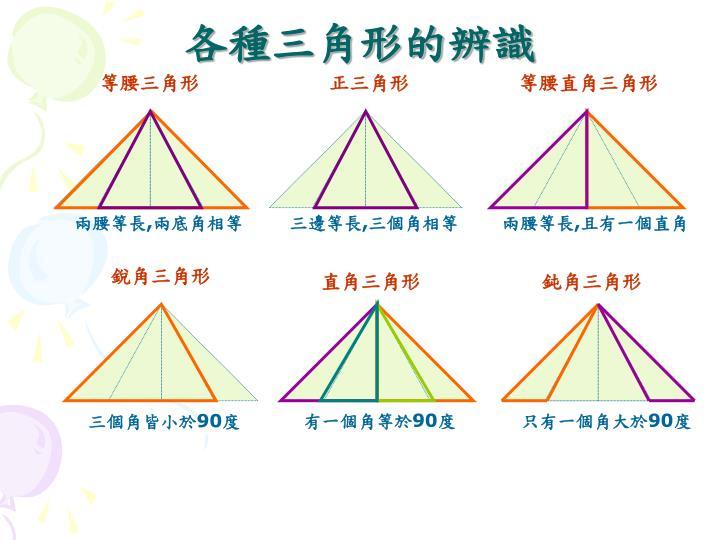 各種三角形的辨識