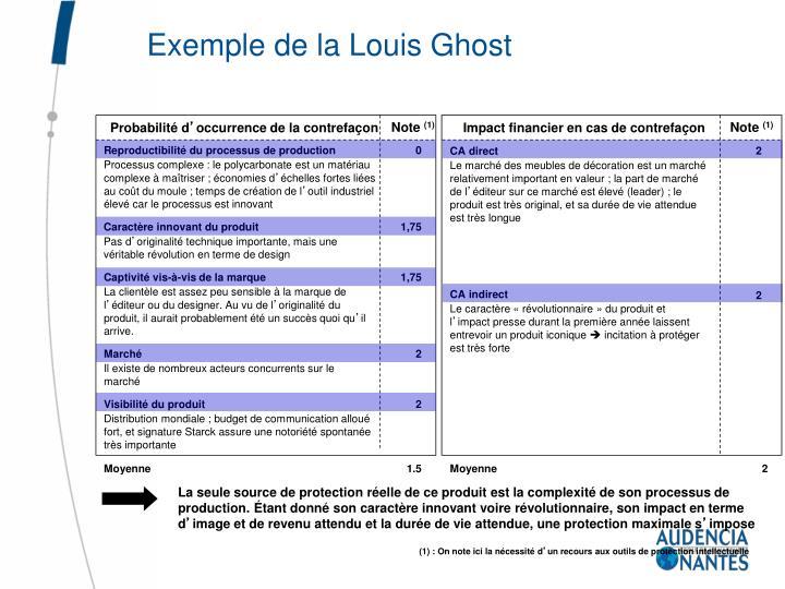 Exemple de la Louis Ghost