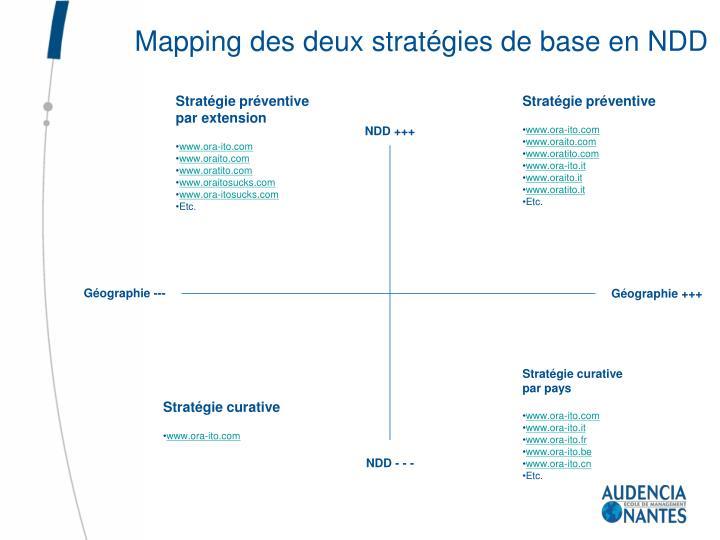 Mapping des deux stratégies de base en NDD