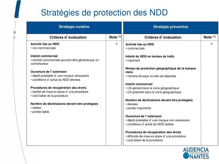Stratégies de protection des NDD