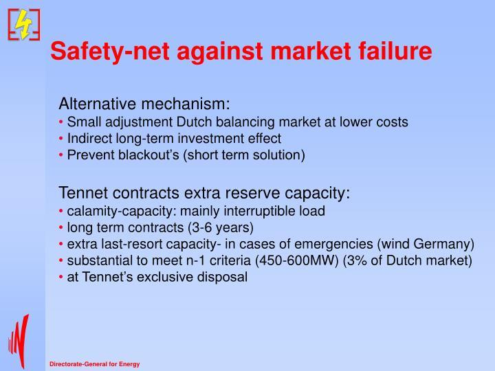 Safety-net against market failure