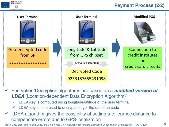 Payment Process (2/2)