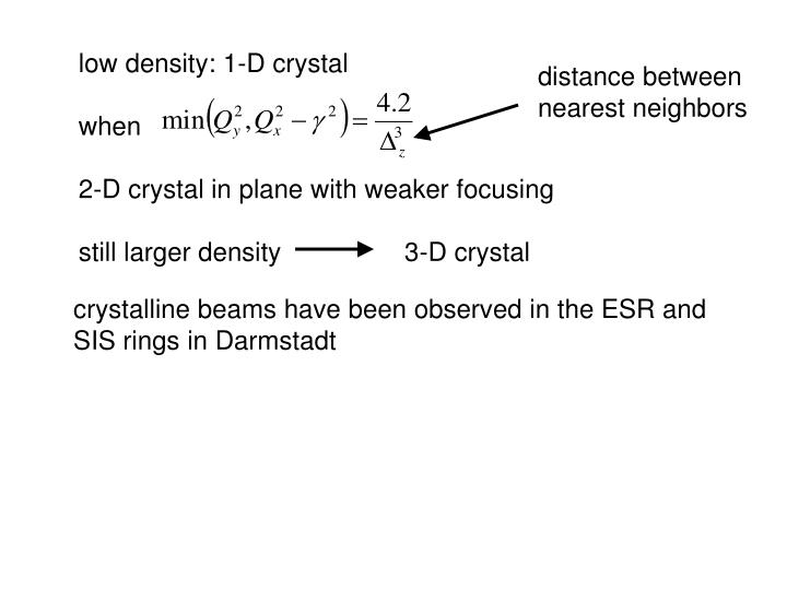 low density: 1-D crystal