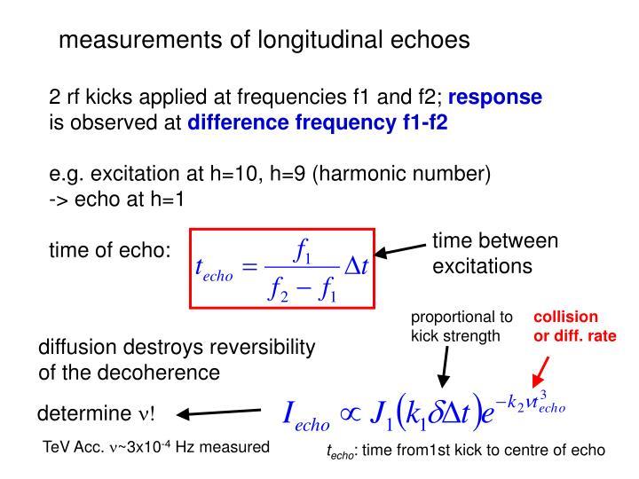 measurements of longitudinal echoes