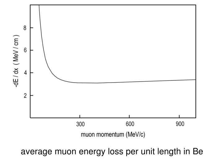 average muon energy loss per unit length in Be