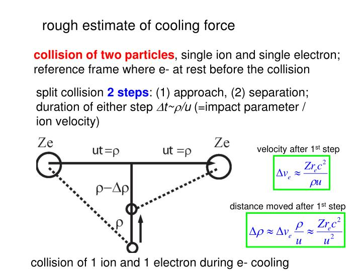 rough estimate of cooling force