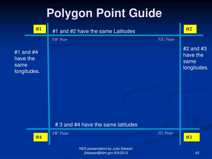 Polygon Point Guide