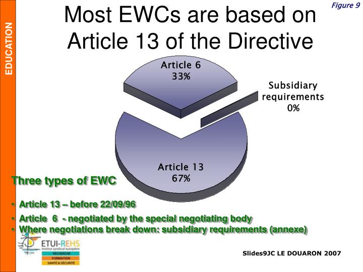 Most EWCs are based on Article 13 of the Directive