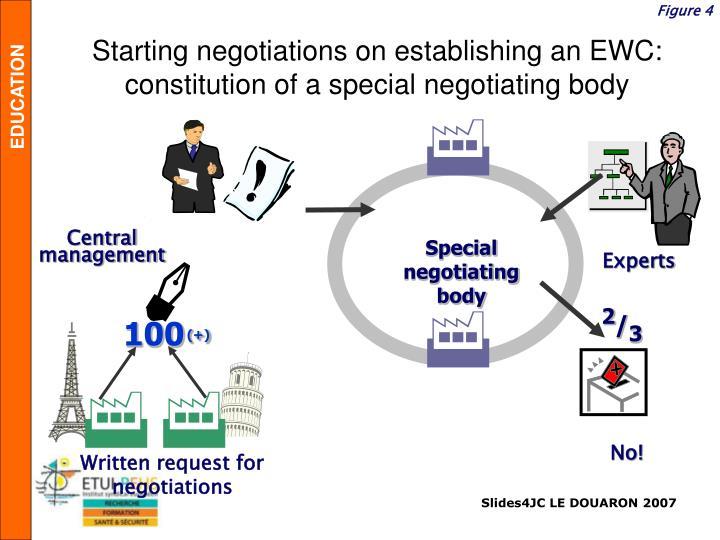 Special negotiating body