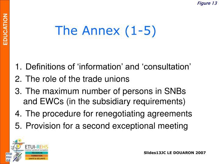 The Annex (1-5)