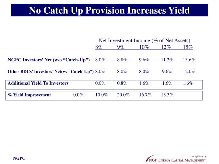No Catch Up Provision Increases Yield