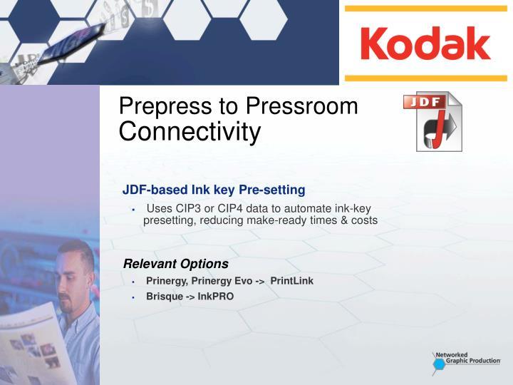 Prepress to Pressroom