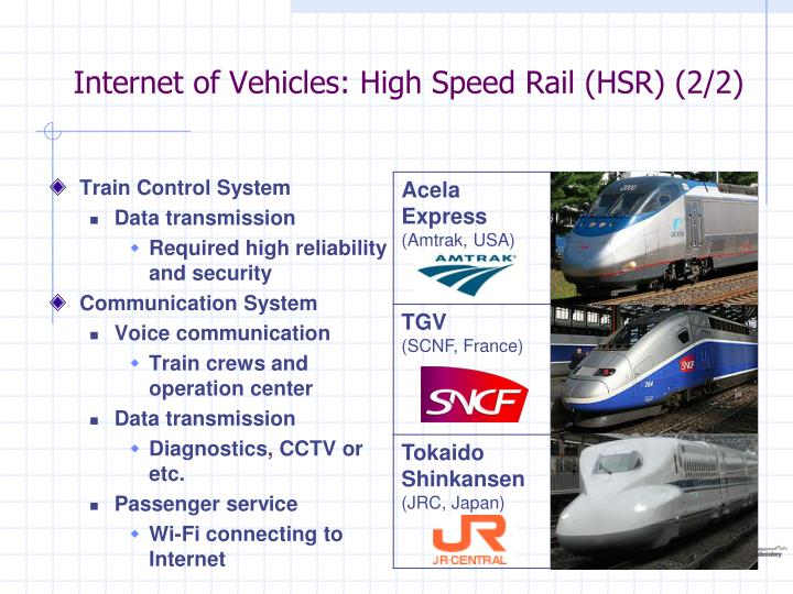 Internet of Vehicles: High Speed