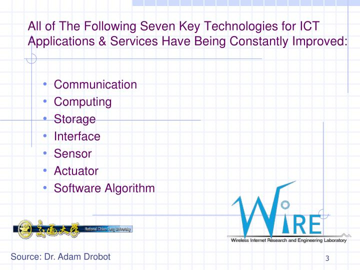 All of The Following Seven Key Technologies for ICT Applications & Services Have Being Constantly Im...