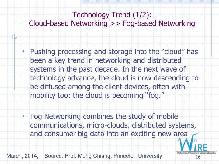Technology Trend (1/2):