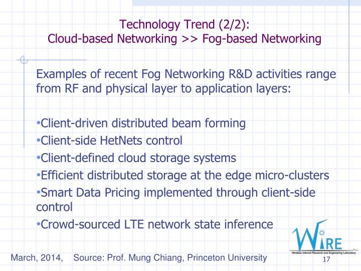 Technology Trend (2/2):