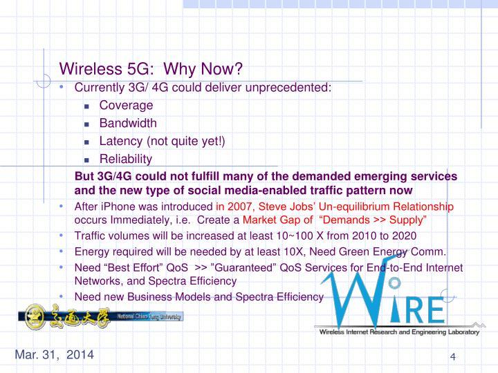 Wireless 5G:  Why Now?