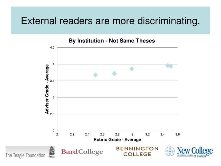 External readers are more discriminating.