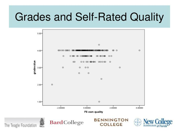 Grades and Self-Rated Quality