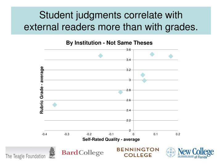 Student judgments correlate with
