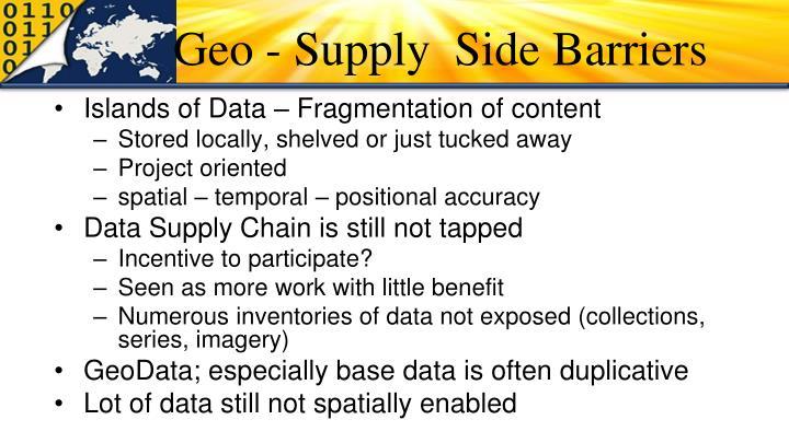 Geo - Supply  Side Barriers
