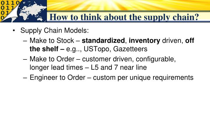 How to think about the supply chain?