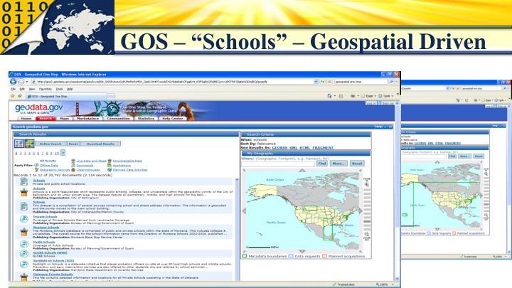 """GOS – """"Schools"""" – Geospatial Driven"""