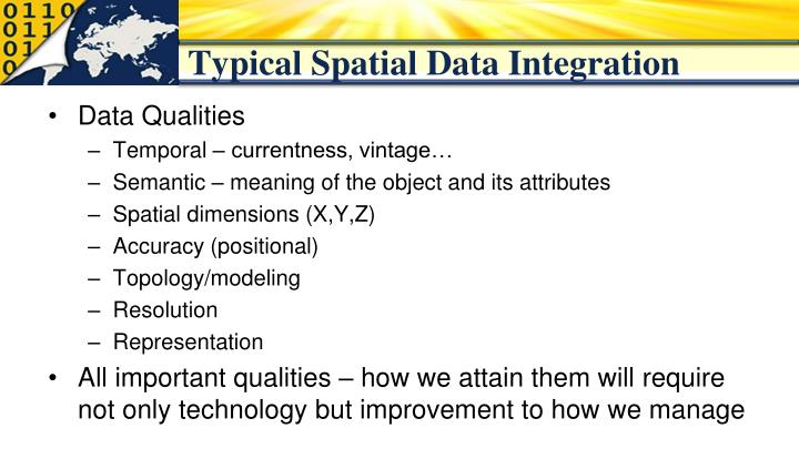 Typical Spatial Data Integration