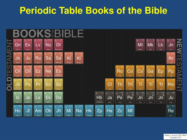 Periodic Table Books of the Bible