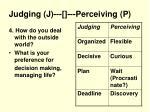 judging j perceiving p