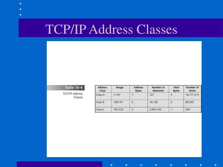 TCP/IP Address Classes