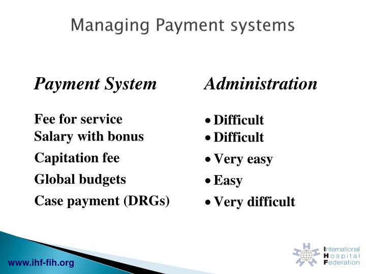Managing Payment systems