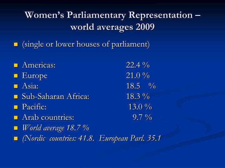 Women s parliamentary representation world averages 2009