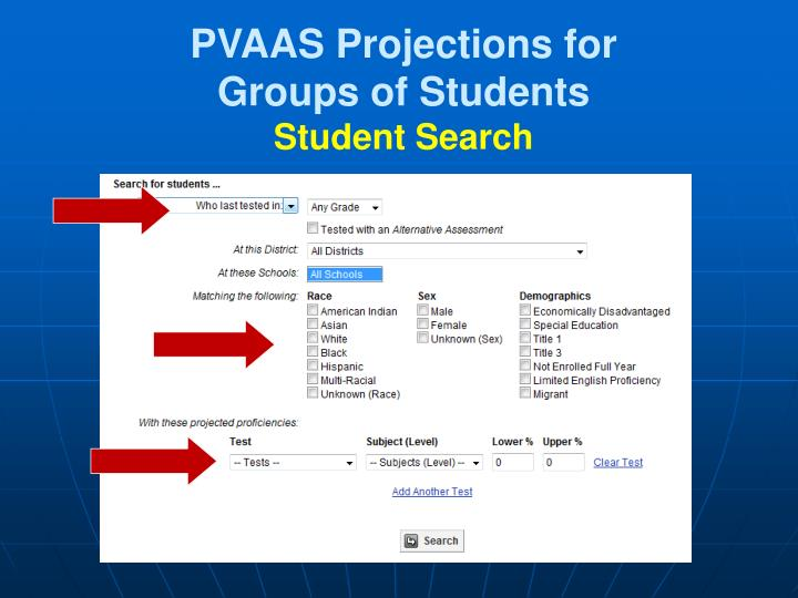 PVAAS Projections for